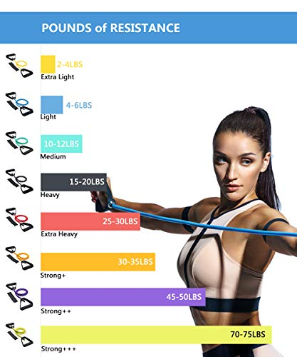 16 Of The Best Resistance Bands Exercises To Do At Home Or