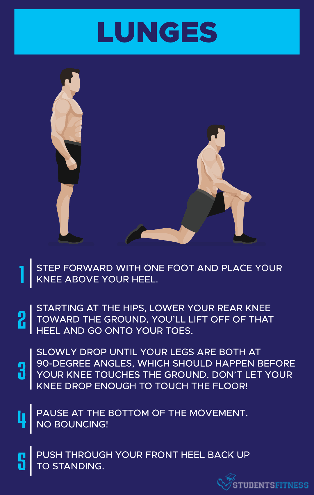 How to Do the Lunges Exercise - Students Fitness