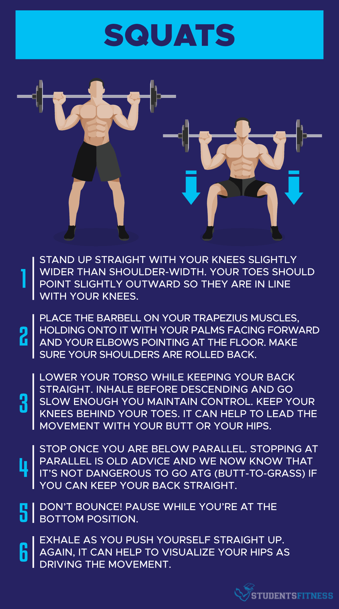 How to Do the Squat Exercise - Students Fitness