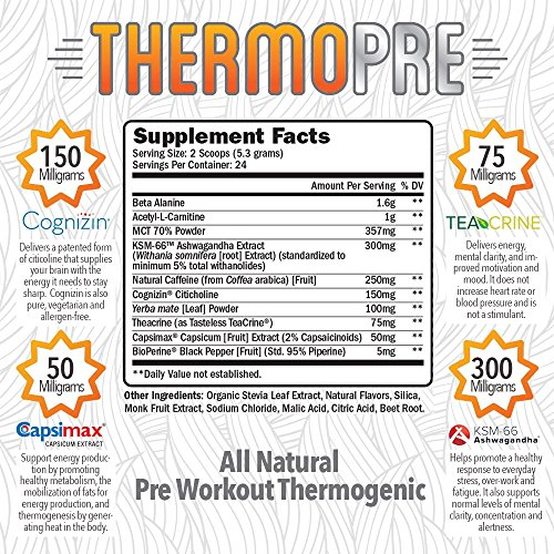 RAW Synergies ThermoPRE pre workout supplement for weight loss review natural