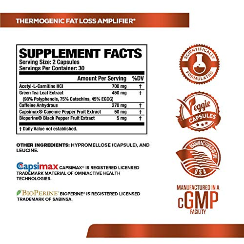 Can thermogenic pre workout suppress appetite increase workout intensity